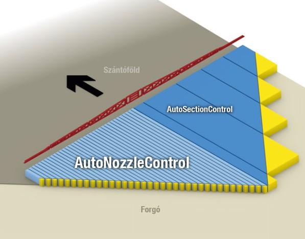 auto nozzle control.jpg
